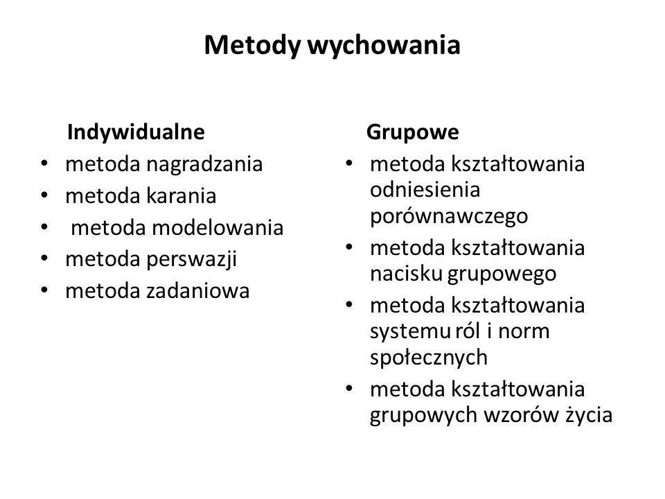 Metody wychowania Indywidualne metoda nagradzania metoda karania metoda modelowania metoda perswazji metoda zadaniowa Grupowe metoda kształtowania odn