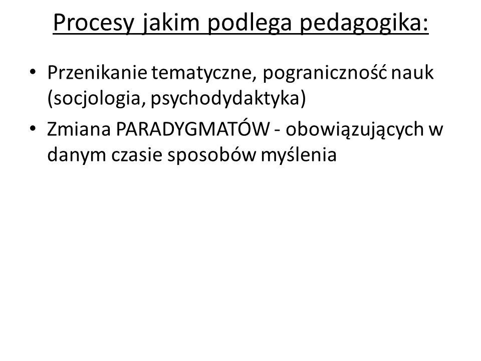 Procesy jakim podlega pedagogika: Przenikanie tematyczne, pograniczność nauk (socjologia, psychodydaktyka) Zmiana PARADYGMATÓW - obowiązujących w dany