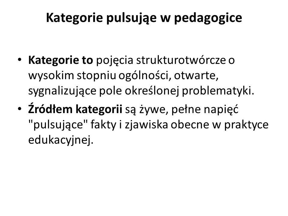 Kategorie pulsująe w pedagogice Kategorie to pojęcia strukturotwórcze o wysokim stopniu ogólności, otwarte, sygnalizujące pole określonej problematyki