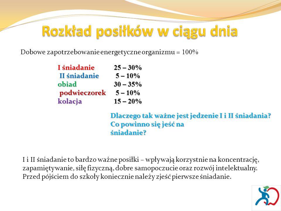 Dobowe zapotrzebowanie energetyczne organizmu = 100% I śniadanie 25 – 30% II śniadanie 5 – 10% obiad 30 – 35% podwieczorek 5 – 10% kolacja 15 – 20% Dl