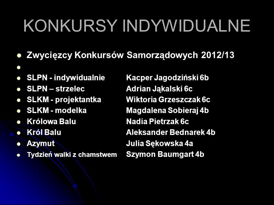 KONKURSY INDYWIDUALNE Zwycięzcy Konkursów Samorządowych 2012/13 SLPN - indywidualnieKacper Jagodziński 6b SLPN – strzelecAdrian Jąkalski 6c SLKM - pro
