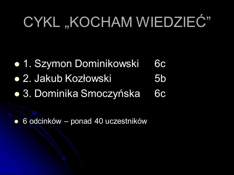 CYKL KOCHAM WIEDZIEĆ 1. Szymon Dominikowski6c 2. Jakub Kozłowski5b 3. Dominika Smoczyńska6c 6 odcinków – ponad 40 uczestników