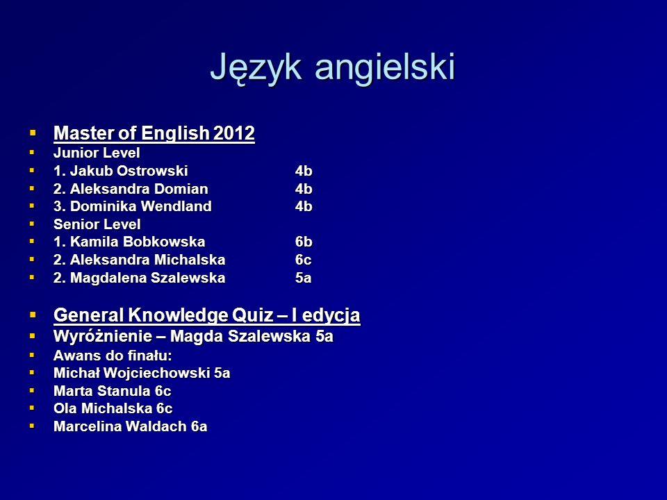 Język angielski Master of English 2012 Master of English 2012 Junior Level Junior Level 1. Jakub Ostrowski4b 1. Jakub Ostrowski4b 2. Aleksandra Domian