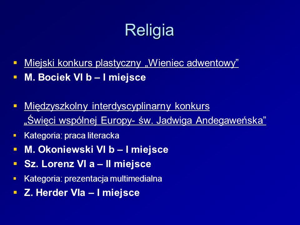 Religia Miejski konkurs plastyczny Wieniec adwentowy M. Bociek VI b – I miejsce Międzyszkolny interdyscyplinarny konkurs Święci wspólnej Europy- św. J