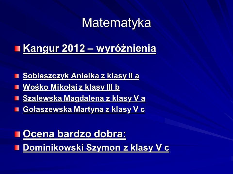 Matematyka Kangur 2012 – wyróżnienia Sobieszczyk Anielka z klasy II a Wośko Mikołaj z klasy III b Szalewska Magdalena z klasy V a Gołaszewska Martyna