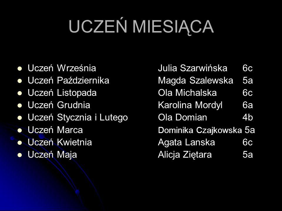 CZYSTE PUNKTY (suma z obu semestrów) 10.Magda Cholewczyńska6b297 10.