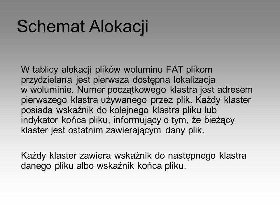 Schemat Alokacji W tablicy alokacji plików woluminu FAT plikom przydzielana jest pierwsza dostępna lokalizacja w woluminie. Numer początkowego klastra