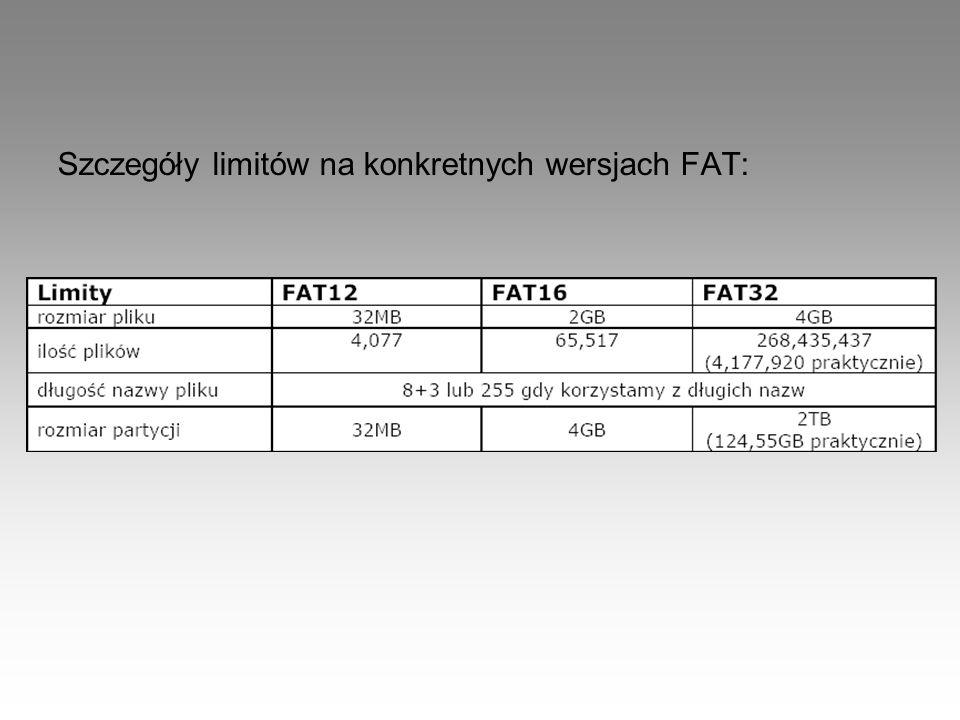 Szczegóły limitów na konkretnych wersjach FAT: