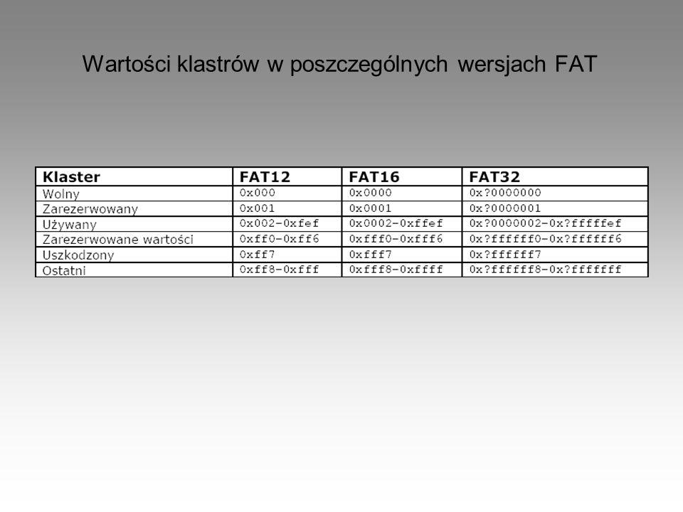 Wartości klastrów w poszczególnych wersjach FAT