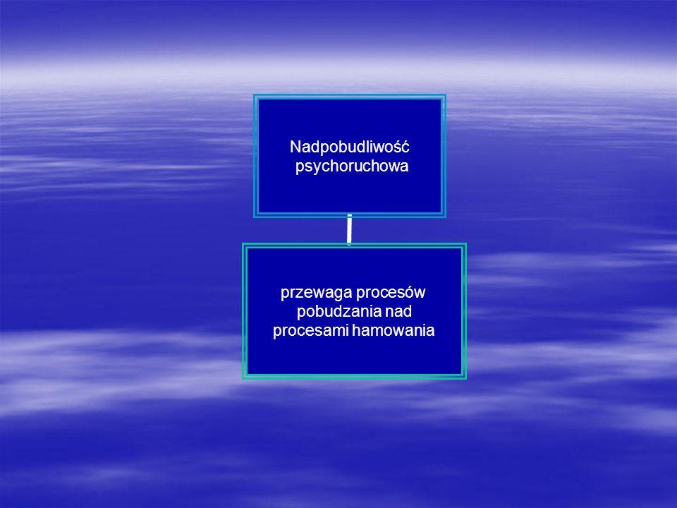 Nadpobudliwość psychoruchowa przewaga procesów pobudzania nad procesami hamowania
