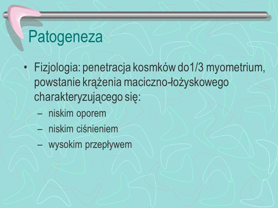 Patogeneza Fizjologia: penetracja kosmków do1/3 myometrium, powstanie krążenia maciczno-łożyskowego charakteryzującego się: – niskim oporem – niskim c
