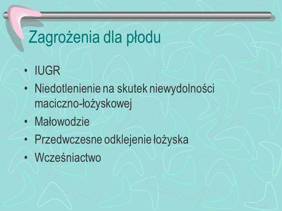 Zagrożenia dla płodu IUGR Niedotlenienie na skutek niewydolności maciczno-łożyskowej Małowodzie Przedwczesne odklejenie łożyska Wcześniactwo