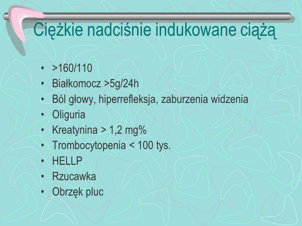 Ciężkie nadciśnie indukowane ciążą >160/110 Białkomocz >5g/24h Ból głowy, hiperrefleksja, zaburzenia widzenia Oliguria Kreatynina > 1,2 mg% Trombocyto