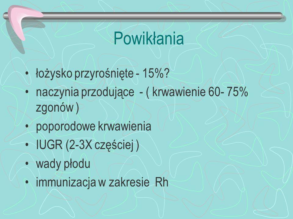 Powikłania łożysko przyrośnięte - 15%? naczynia przodujące - ( krwawienie 60- 75% zgonów ) poporodowe krwawienia IUGR (2-3X częściej ) wady płodu immu