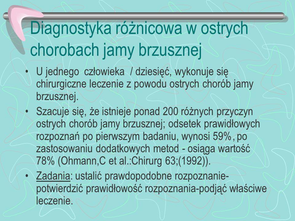 Diagnostyka różnicowa w ostrych chorobach jamy brzusznej U jednego człowieka / dziesięć, wykonuje się chirurgiczne leczenie z powodu ostrych chorób ja