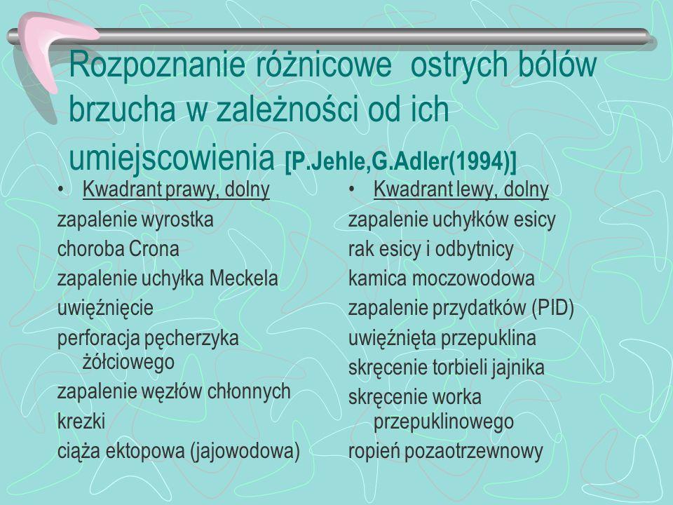 Rozpoznanie różnicowe ostrych bólów brzucha w zależności od ich umiejscowienia [P.Jehle,G.Adler(1994)] Kwadrant prawy, dolny zapalenie wyrostka chorob