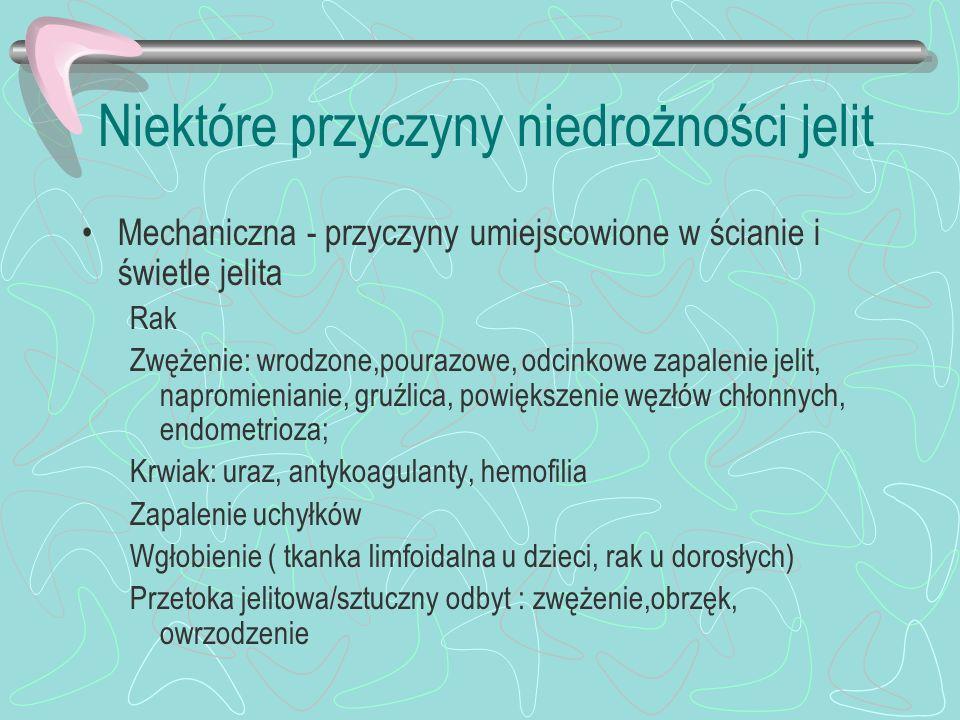 Niektóre przyczyny niedrożności jelit Mechaniczna - przyczyny umiejscowione w ścianie i świetle jelita Rak Zwężenie: wrodzone,pourazowe, odcinkowe zap