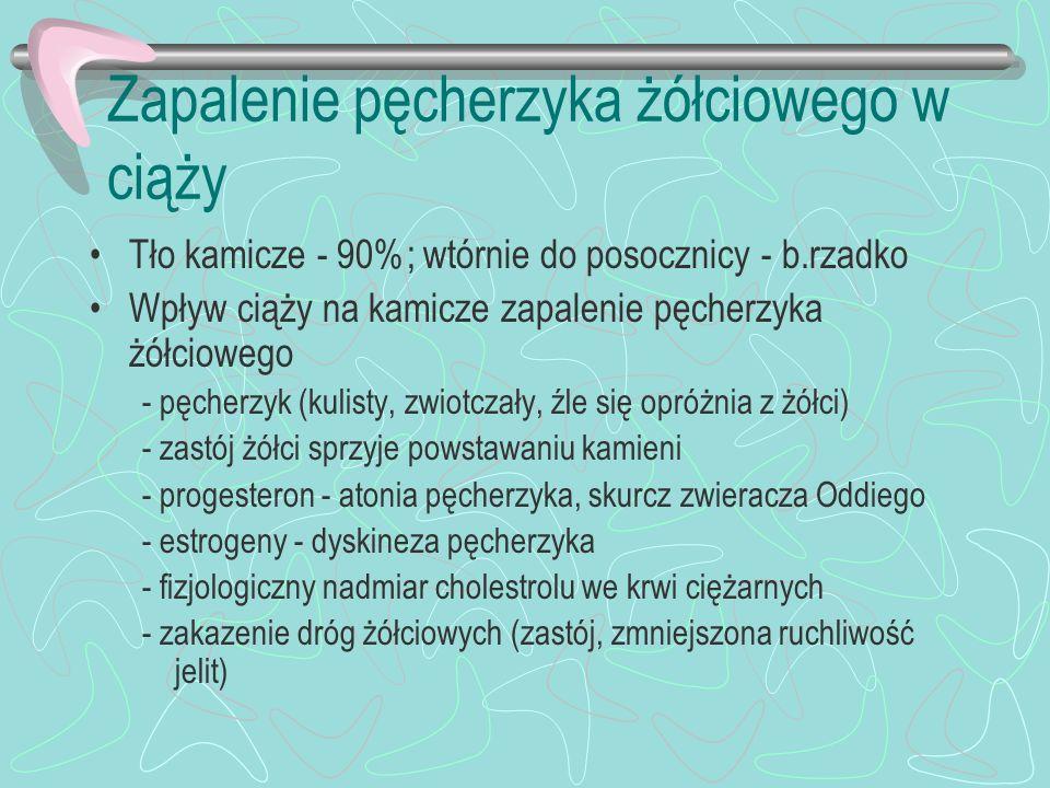 Zapalenie pęcherzyka żółciowego w ciąży Tło kamicze - 90%; wtórnie do posocznicy - b.rzadko Wpływ ciąży na kamicze zapalenie pęcherzyka żółciowego - p
