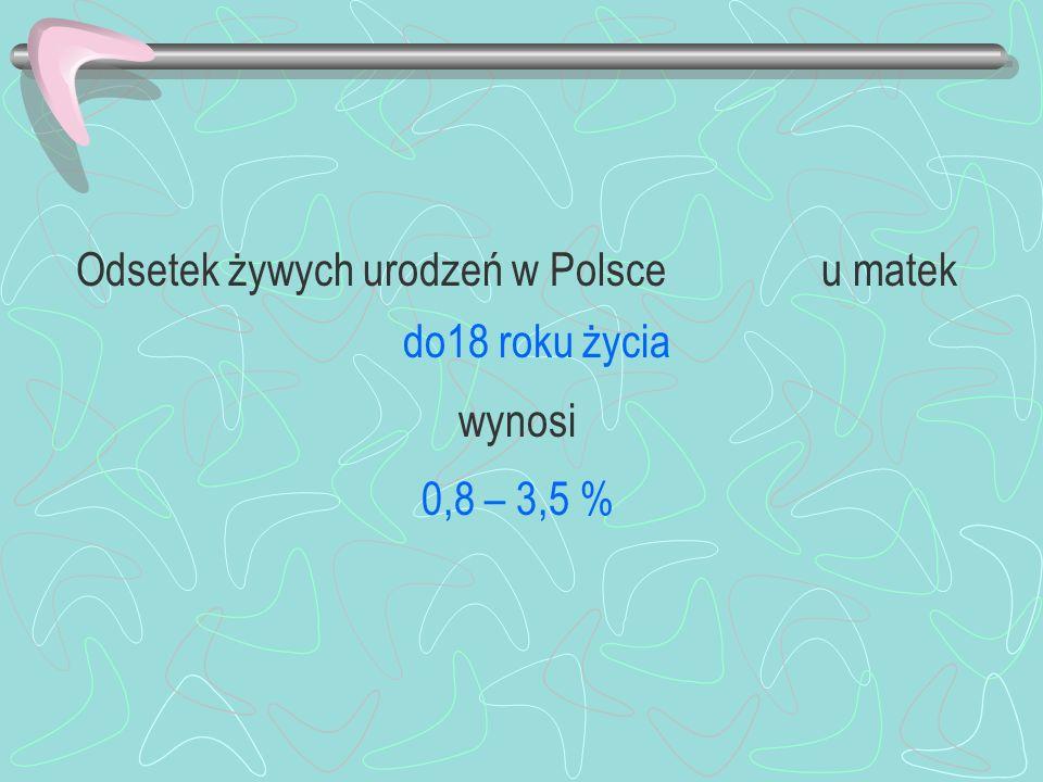 Odsetek żywych urodzeń w Polsce u matek do18 roku życia wynosi 0,8 – 3,5 %