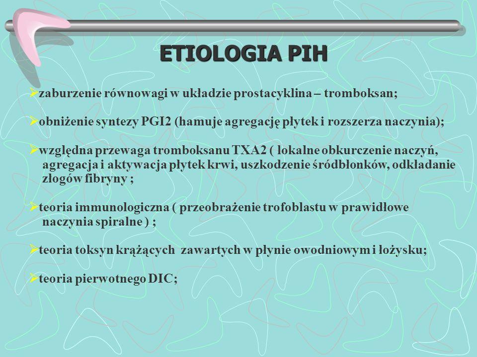 ETIOLOGIA PIH ETIOLOGIA PIH zaburzenie równowagi w układzie prostacyklina – tromboksan; obniżenie syntezy PGI2 (hamuje agregację płytek i rozszerza na