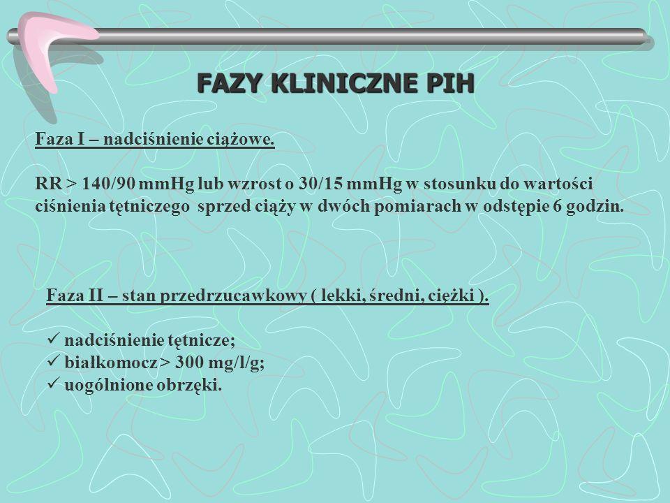 FAZY KLINICZNE PIH Faza I – nadciśnienie ciążowe. RR > 140/90 mmHg lub wzrost o 30/15 mmHg w stosunku do wartości ciśnienia tętniczego sprzed ciąży w