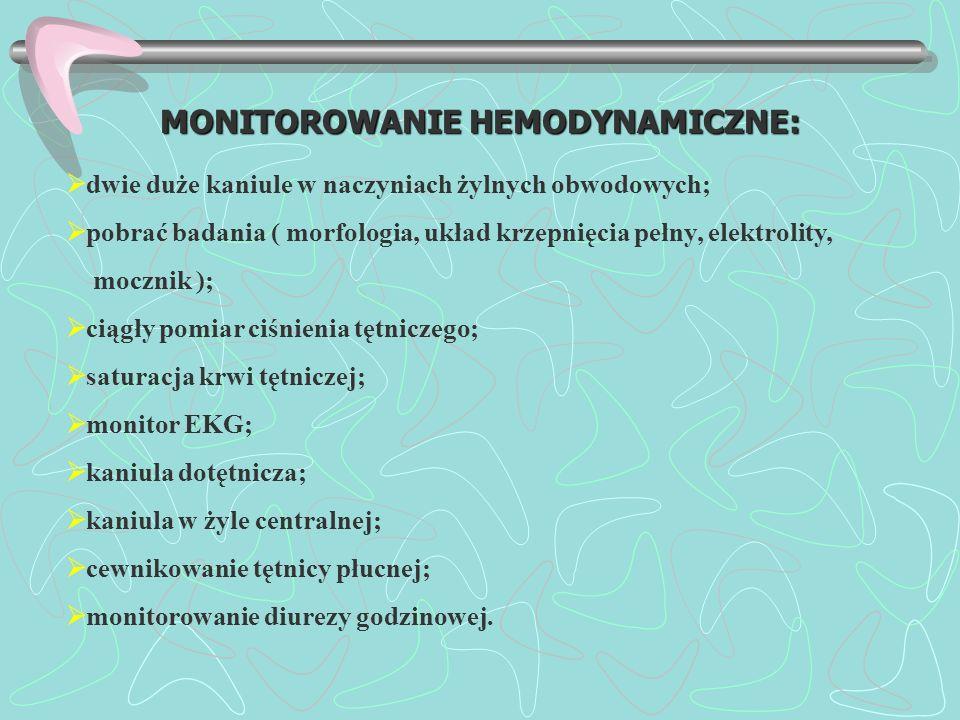 MONITOROWANIE HEMODYNAMICZNE: dwie duże kaniule w naczyniach żylnych obwodowych; pobrać badania ( morfologia, układ krzepnięcia pełny, elektrolity, mo