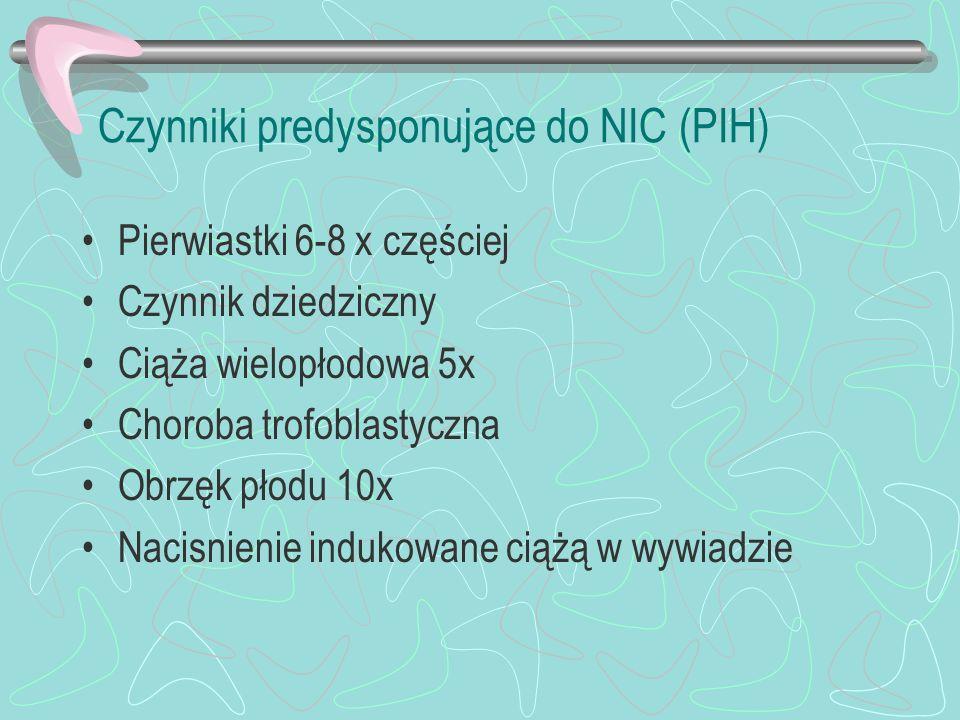 Czynniki predysponujące do NIC (PIH) Pierwiastki 6-8 x częściej Czynnik dziedziczny Ciąża wielopłodowa 5x Choroba trofoblastyczna Obrzęk płodu 10x Nac