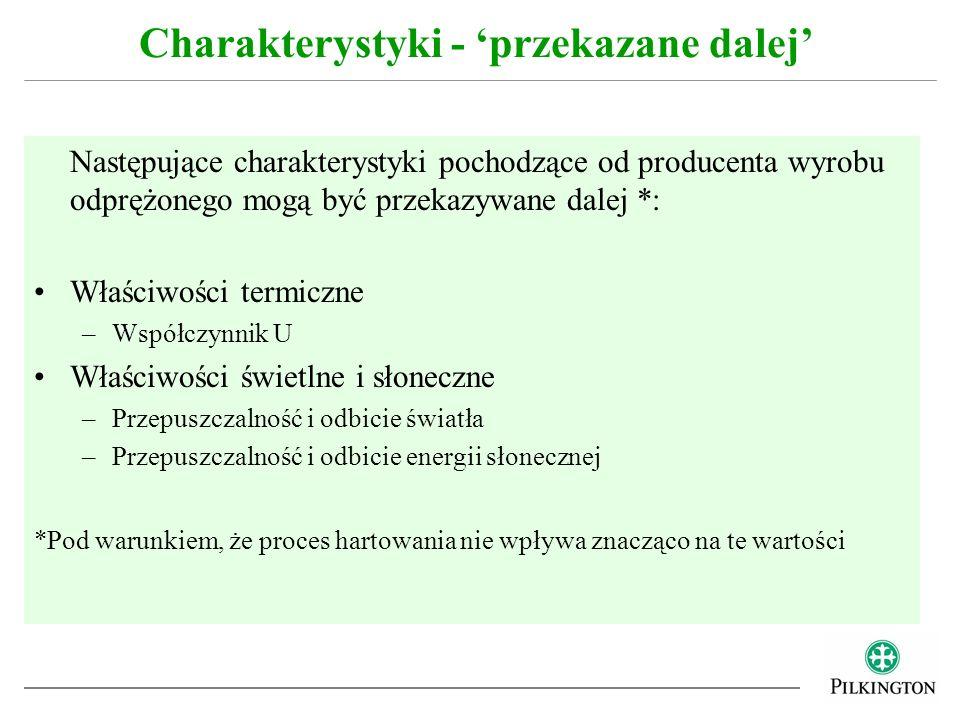 Następujące charakterystyki pochodzące od producenta wyrobu odprężonego mogą być przekazywane dalej *: Właściwości termiczne –Współczynnik U Właściwoś