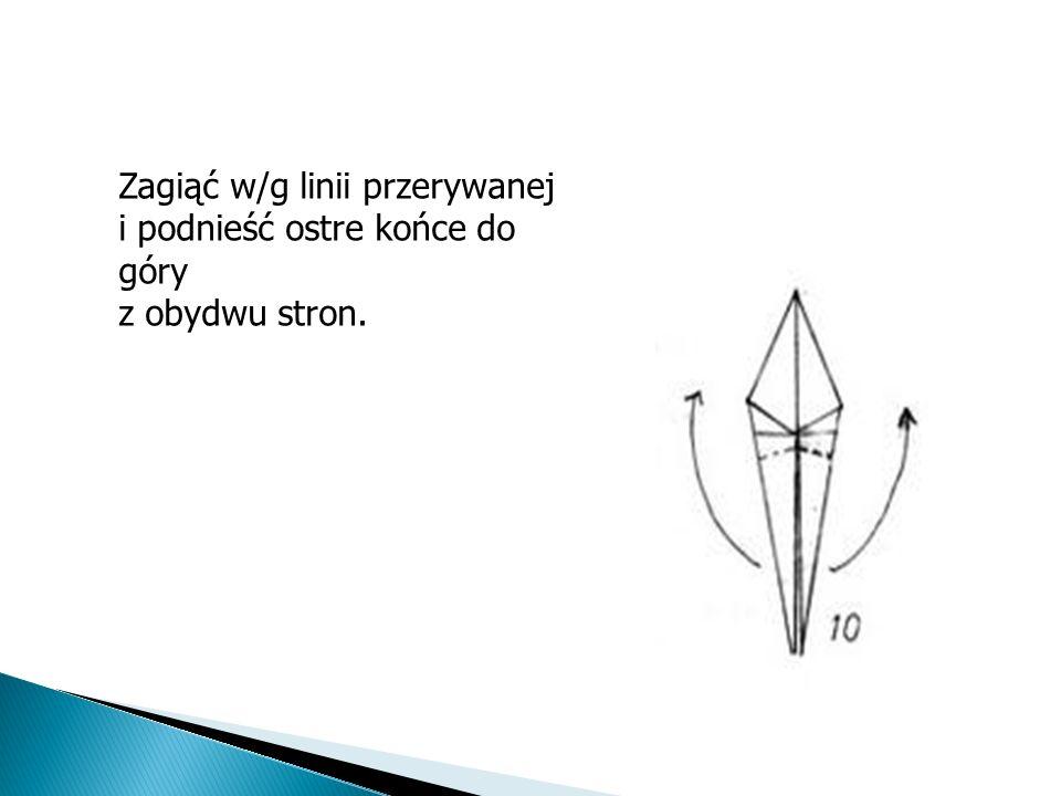 Zagiąć w/g linii przerywanej i podnieść ostre końce do góry z obydwu stron.