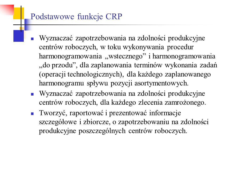 Podstawowe funkcje CRP Wyznaczać zapotrzebowania na zdolności produkcyjne centrów roboczych, w toku wykonywania procedur harmonogramowania wstecznego