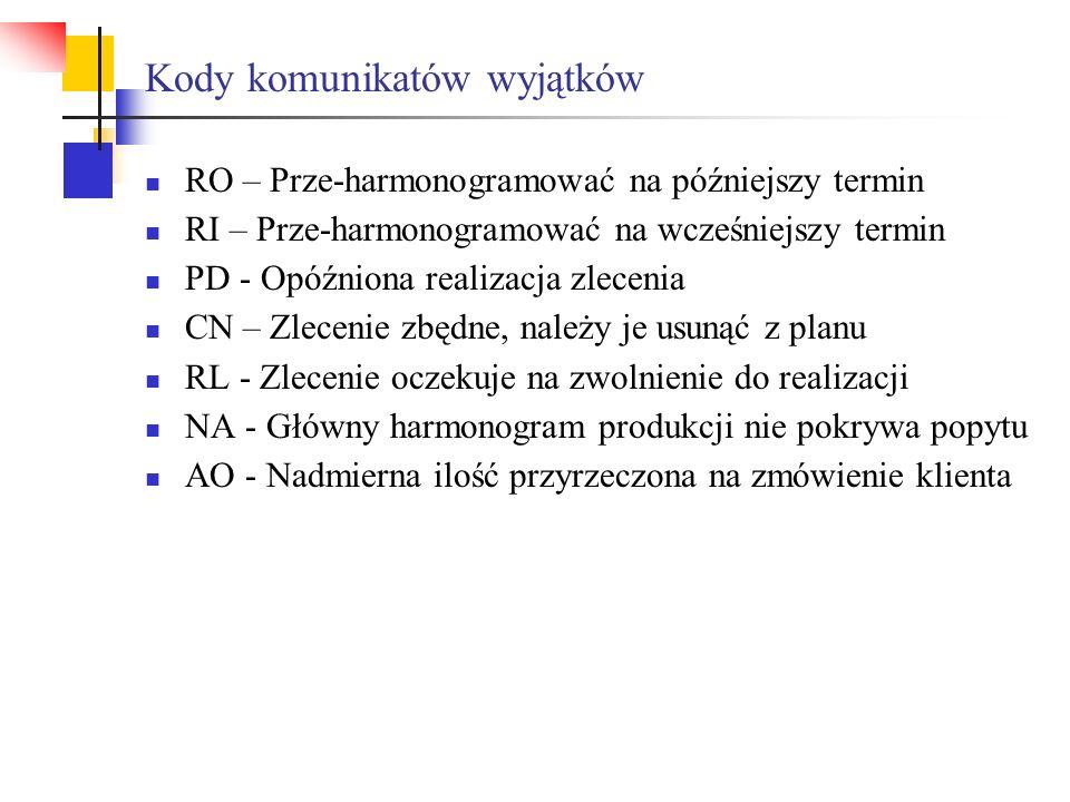 Kody komunikatów wyjątków RO – Prze-harmonogramować na późniejszy termin RI – Prze-harmonogramować na wcześniejszy termin PD - Opóźniona realizacja zl