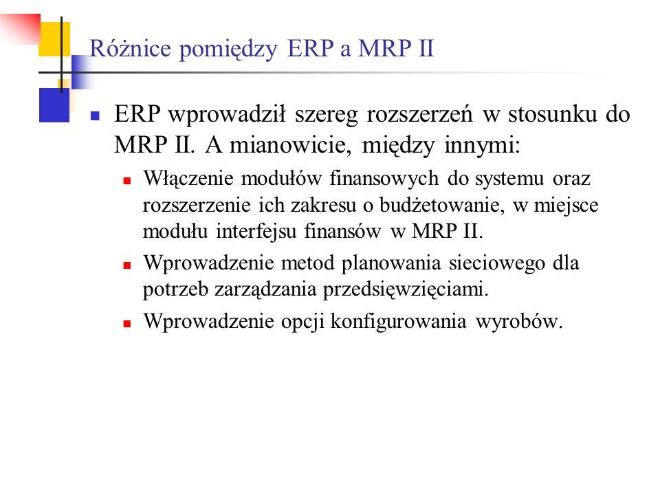 Różnice pomiędzy ERP a MRP II ERP wprowadził szereg rozszerzeń w stosunku do MRP II. A mianowicie, między innymi: Włączenie modułów finansowych do sys