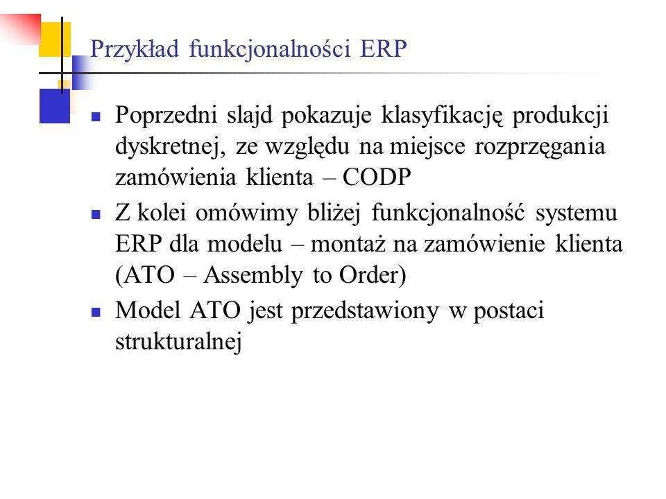 Przykład funkcjonalności ERP Poprzedni slajd pokazuje klasyfikację produkcji dyskretnej, ze względu na miejsce rozprzęgania zamówienia klienta – CODP