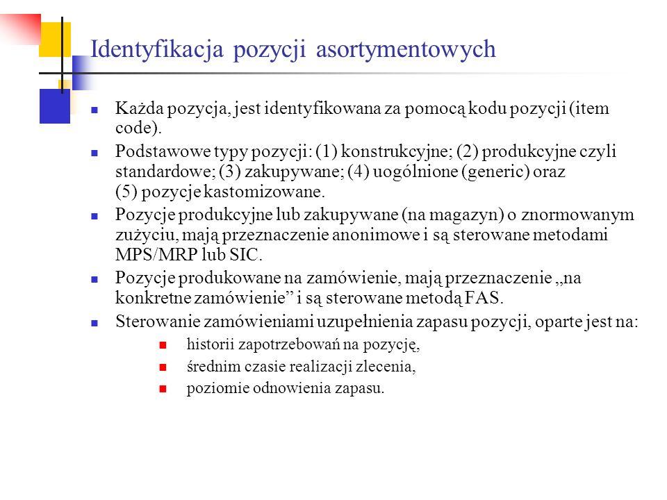 Identyfikacja pozycji asortymentowych Każda pozycja, jest identyfikowana za pomocą kodu pozycji (item code). Podstawowe typy pozycji: (1) konstrukcyjn