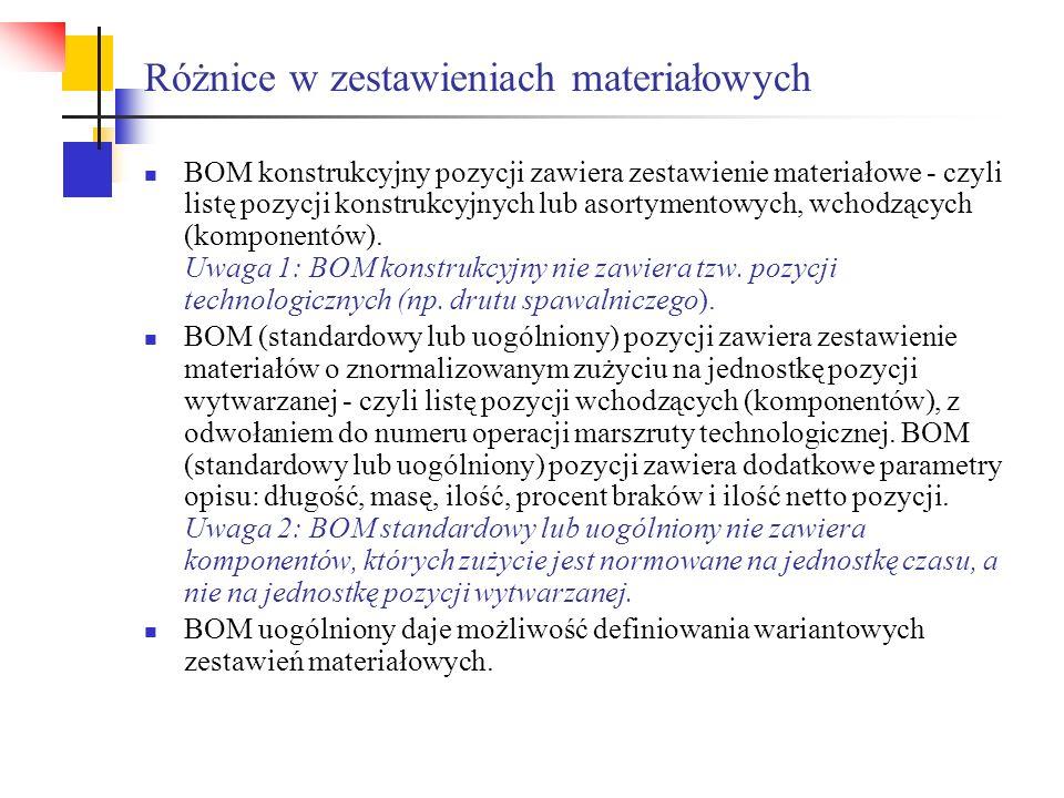 Różnice w zestawieniach materiałowych BOM konstrukcyjny pozycji zawiera zestawienie materiałowe - czyli listę pozycji konstrukcyjnych lub asortymentow