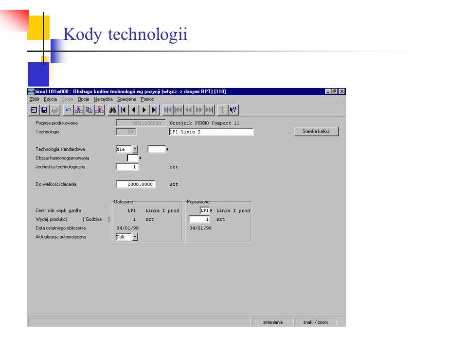 Kody technologii