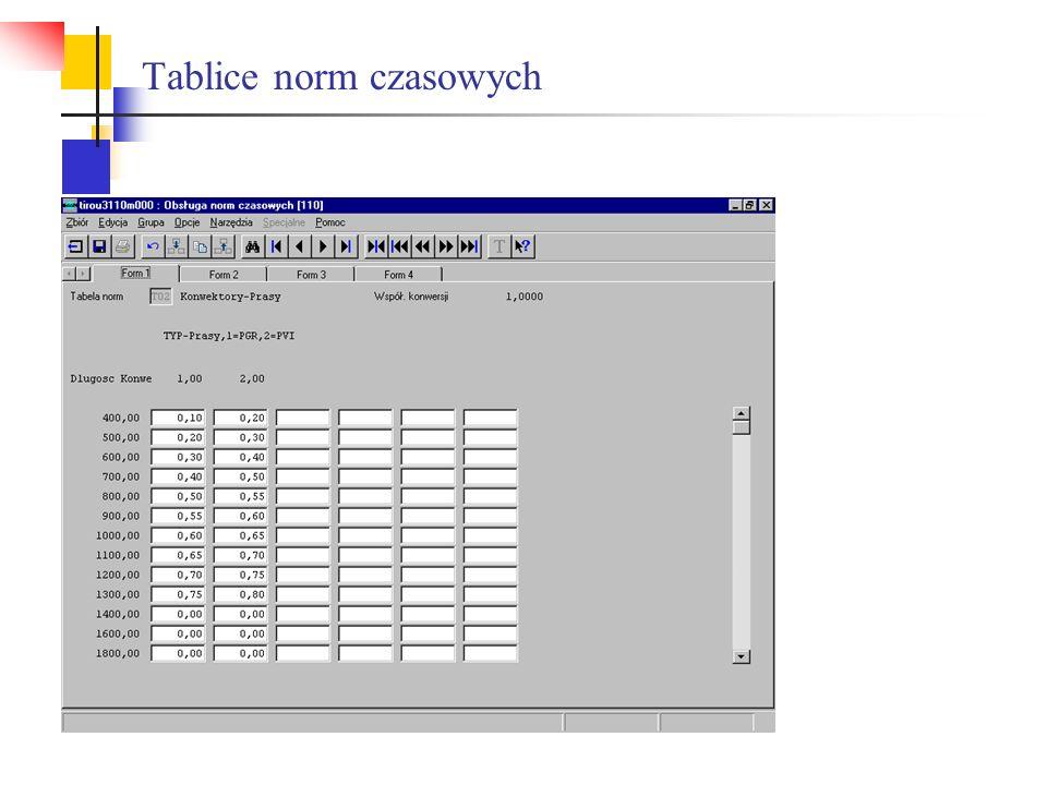 Tablice norm czasowych