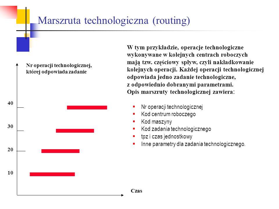 Marszruta technologiczna (routing) Nr operacji technologicznej, której odpowiada zadanie W tym przykładzie, operacje technologiczne wykonywane w kolej