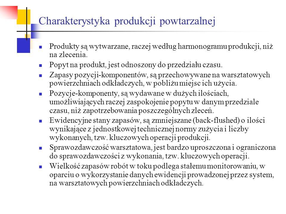 Charakterystyka produkcji powtarzalnej Produkty są wytwarzane, raczej według harmonogramu produkcji, niż na zlecenia. Popyt na produkt, jest odnoszony