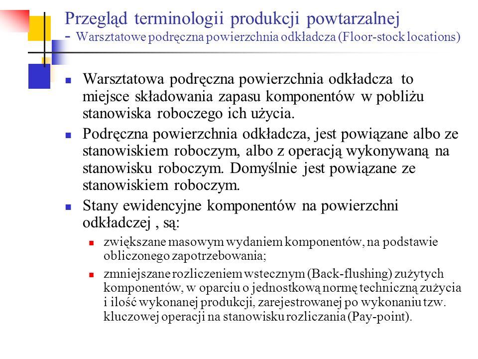 Przegląd terminologii produkcji powtarzalnej - Warsztatowe podręczna powierzchnia odkładcza (Floor-stock locations) Warsztatowa podręczna powierzchnia