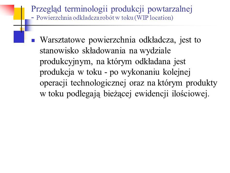 Przegląd terminologii produkcji powtarzalnej - Powierzchnia odkładcza robót w toku (WIP location) Warsztatowe powierzchnia odkładcza, jest to stanowis