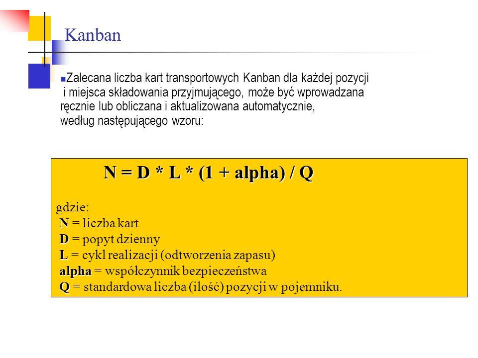 N = D * L * (1 + alpha) / Q gdzie: N N = liczba kart D D = popyt dzienny L L = cykl realizacji (odtworzenia zapasu) alpha alpha = współczynnik bezpiec