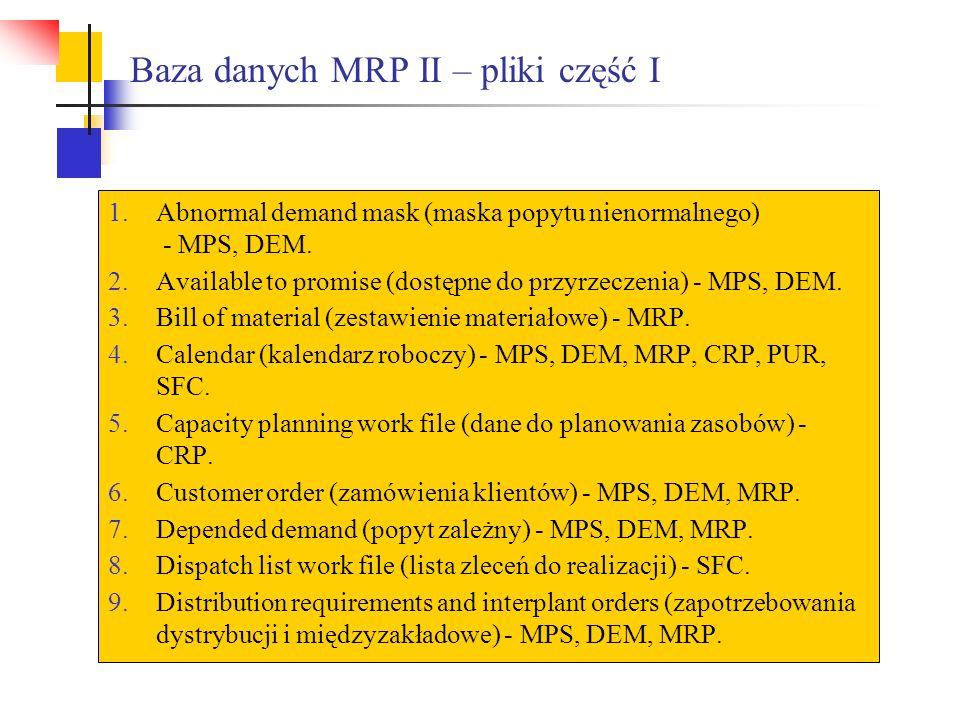 Baza danych MRP II – pliki część I 1.Abnormal demand mask (maska popytu nienormalnego) - MPS, DEM. 2.Available to promise (dostępne do przyrzeczenia)