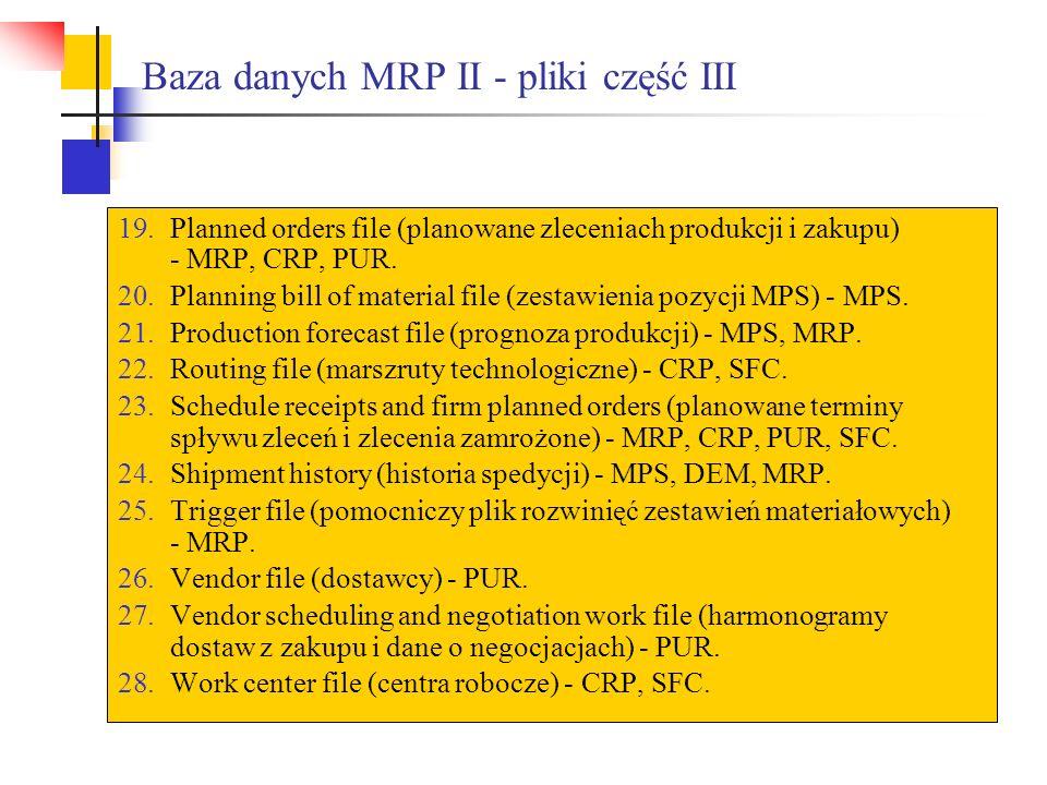 Baza danych MRP II - pliki część III 19.Planned orders file (planowane zleceniach produkcji i zakupu) - MRP, CRP, PUR. 20.Planning bill of material fi