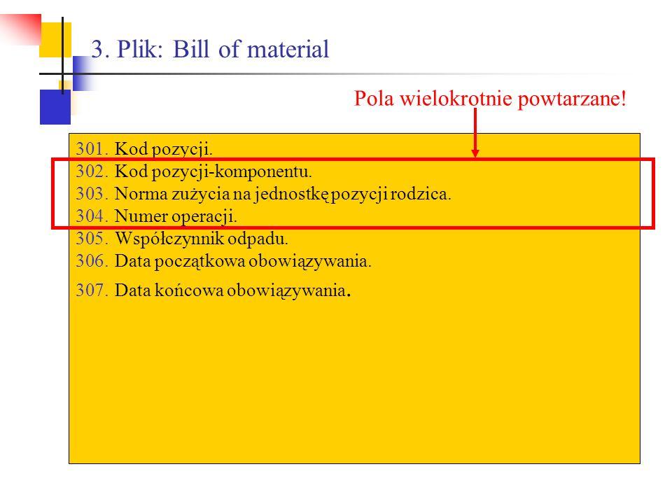 3. Plik: Bill of material Pola wielokrotnie powtarzane! 301.Kod pozycji. 302.Kod pozycji-komponentu. 303.Norma zużycia na jednostkę pozycji rodzica. 3