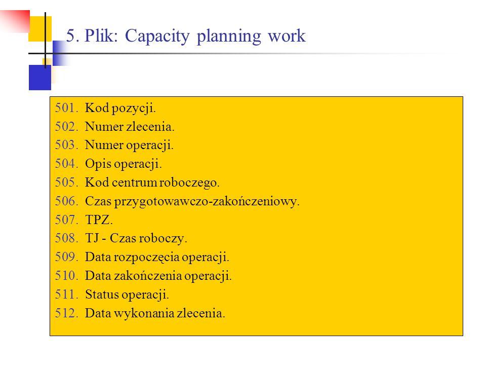 5. Plik: Capacity planning work 501.Kod pozycji. 502.Numer zlecenia. 503.Numer operacji. 504.Opis operacji. 505.Kod centrum roboczego. 506.Czas przygo