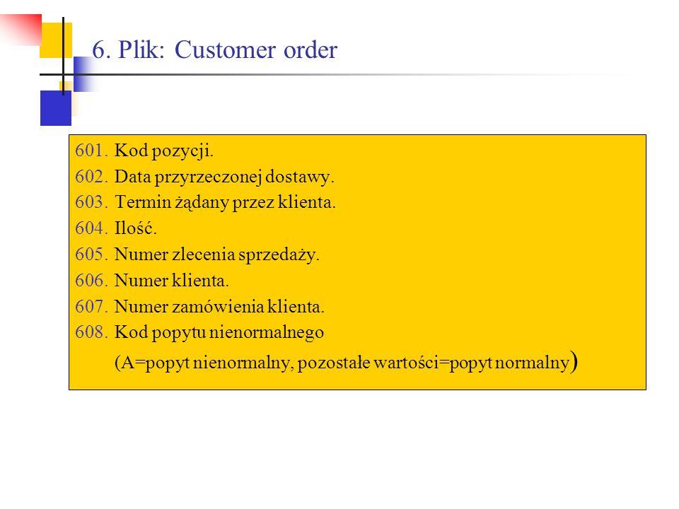 6. Plik: Customer order 601.Kod pozycji. 602.Data przyrzeczonej dostawy. 603.Termin żądany przez klienta. 604.Ilość. 605.Numer zlecenia sprzedaży. 606