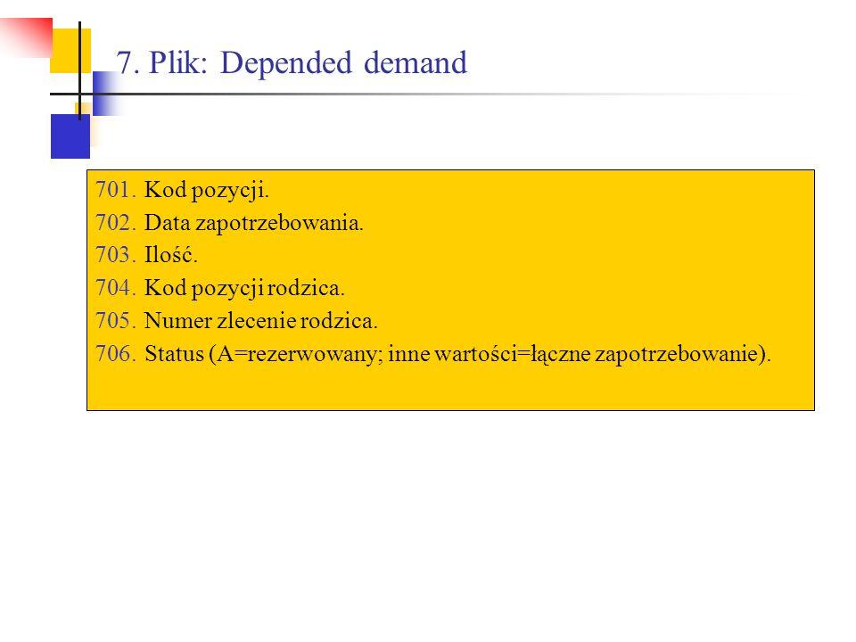 7. Plik: Depended demand 701.Kod pozycji. 702.Data zapotrzebowania. 703.Ilość. 704.Kod pozycji rodzica. 705.Numer zlecenie rodzica. 706.Status (A=reze