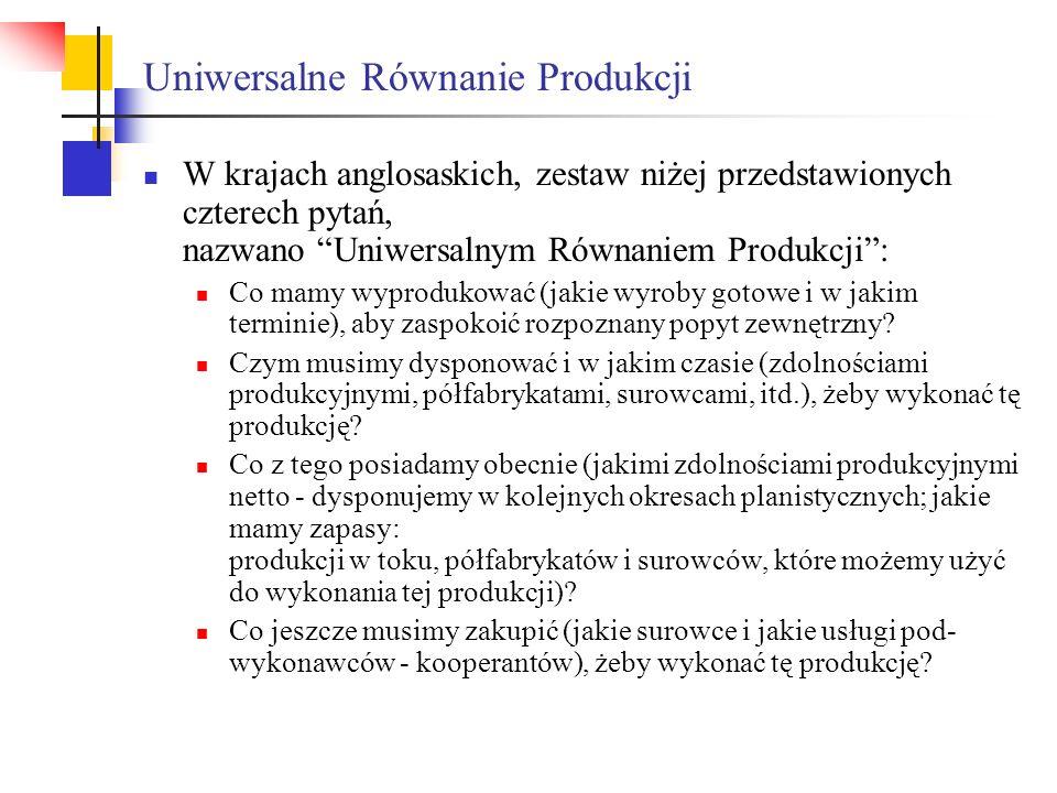 Uniwersalne Równanie Produkcji W krajach anglosaskich, zestaw niżej przedstawionych czterech pytań, nazwano Uniwersalnym Równaniem Produkcji: Co mamy
