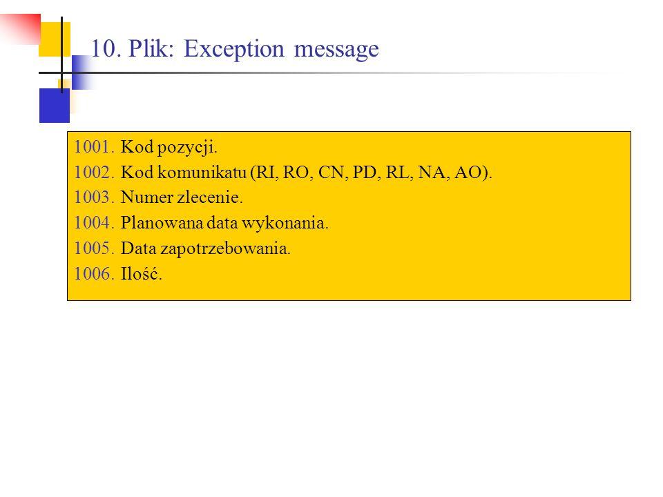 10. Plik: Exception message 1001.Kod pozycji. 1002.Kod komunikatu (RI, RO, CN, PD, RL, NA, AO). 1003.Numer zlecenie. 1004.Planowana data wykonania. 10